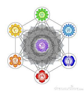 hakras-kubus van Metatron Spiritueel Coach Bianca